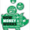 پول چگونه کار میکند